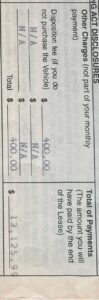 Lease Disposition Fee